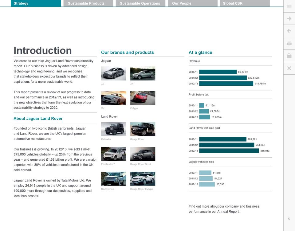 Jaguar XJ XF Revenue 2010/11 2011/12 2012/13 9,871m 13,512m 15,784m This report presents a review of our progress to date and our performance in 2012/13, as well as introducing the new objectives