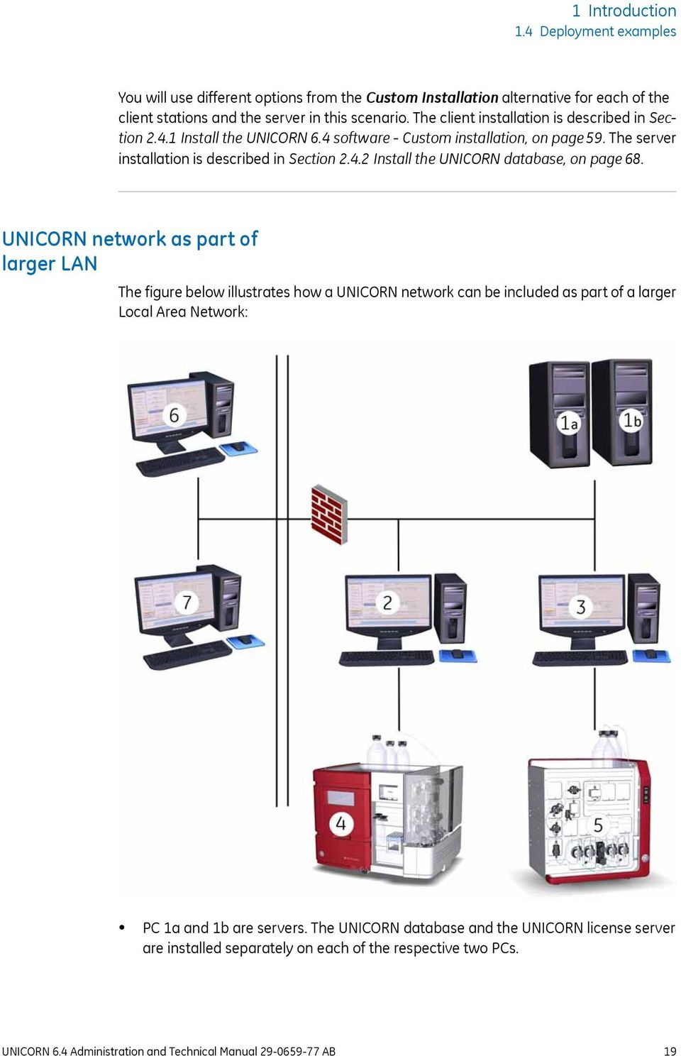 UNICORN network as part of larger LAN The figure below illustrates how a UNICORN network can be included as part of a larger Local Area Network: PC 1a and 1b are servers.