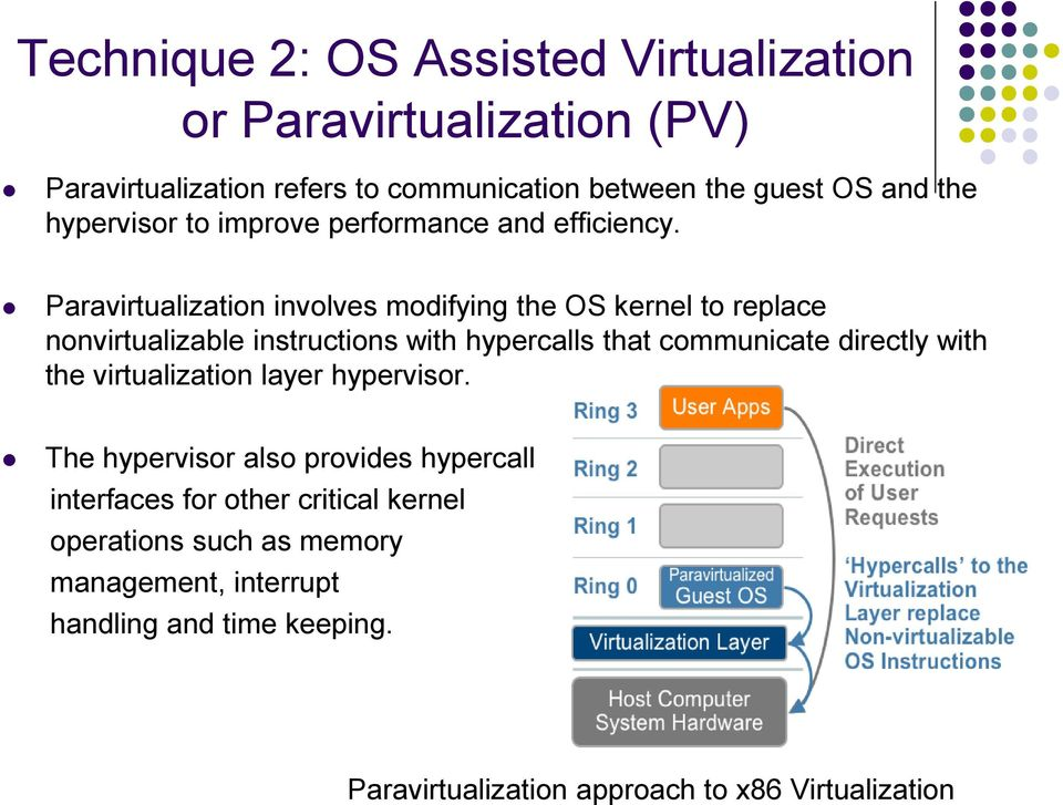 Paravirtualization involves modifying the OS kernel to replace nonvirtualizable instructions with hypercalls that communicate directly with