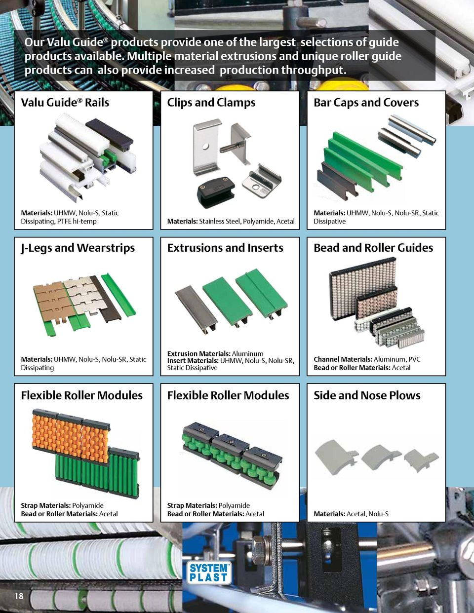 Valu Guide Rails Clips and Clamps Bar Caps and Covers Materials: UHMW, Nolu-S, Static Dissipating, PTFE hi-temp Materials: Stainless Steel, Polyamide, Acetal Materials: UHMW, Nolu-S, Nolu-SR, Static