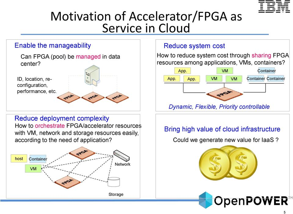 Reduce deployment complexity How to orchestrate FPGA/accelerator resources with VM, network and storage resources easily, according to the need of application?