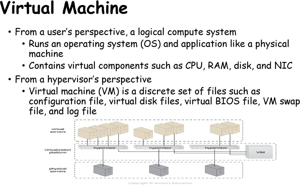 disk, and NIC From a hypervisor s perspective Virtual machine (VM) is a discrete set of