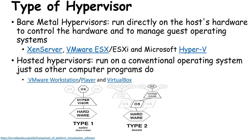 Hosted hypervisors: run on a conventional operating system just as other computer programs do VMware