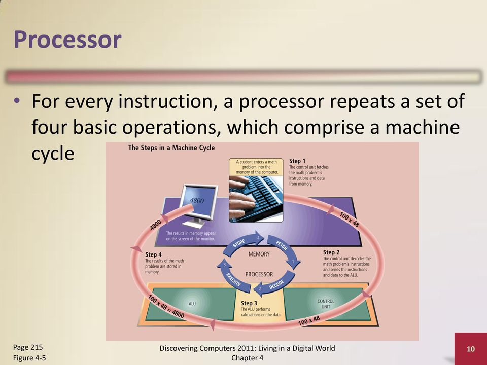 basic operations, which comprise a