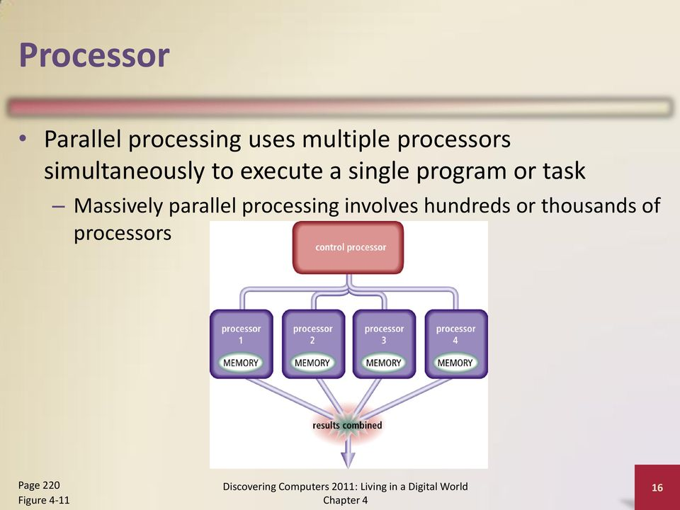 program or task Massively parallel processing