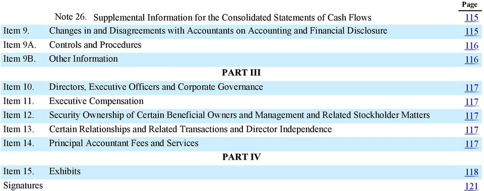 and Procedures Other Information PART III Directors, Executive Officers and Corporate Governance Executive Compensation Security Ownership of Certain Beneficial