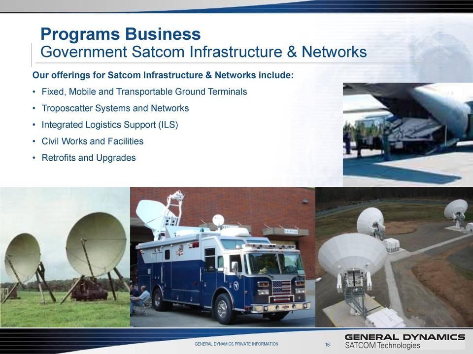 Terminals Troposcatter Systems and Networks Integrated Logistics Support (ILS)