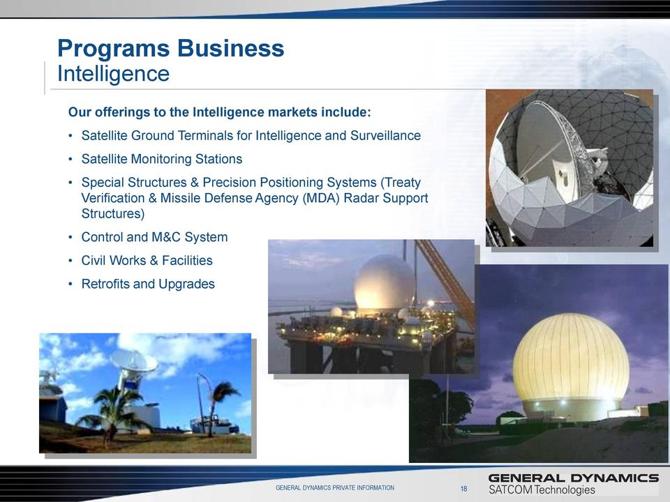 Precision Positioning Systems (Treaty Verification & Missile Defense Agency (MDA) Radar Support