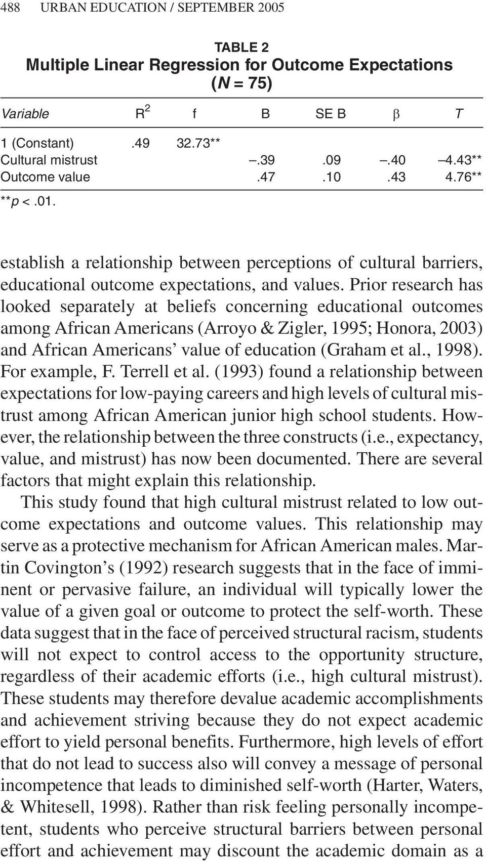 Prior research has looked separately at beliefs concerning educational outcomes among African Americans (Arroyo & Zigler, 1995; Honora, 2003) and African Americans value of education (Graham et al.