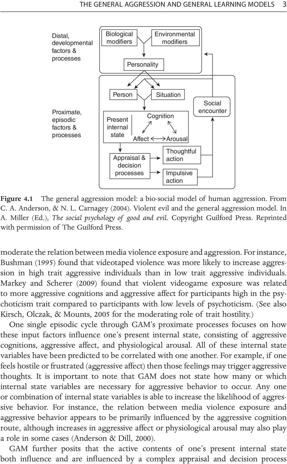 1 The general aggression model: a bio-social model of human aggression. From C. A. Anderson, & N. L. Carnagey (2004). Violent evil and the general aggression model. In A. Miller (Ed.