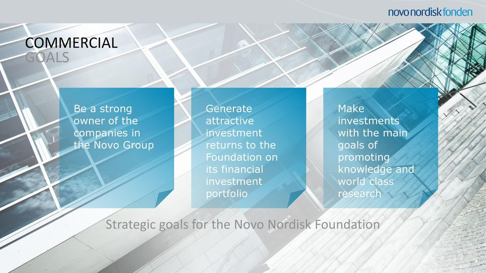 investment portfolio Make investments with the main goals of promoting