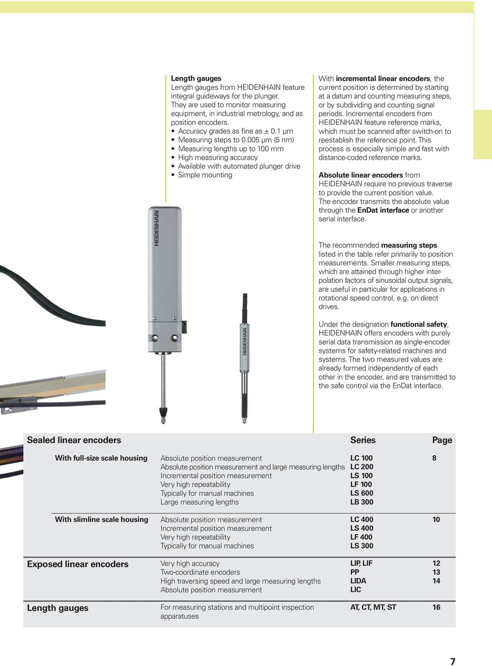 005 µm (5 nm) Measuring lengths up to 100 mm High measuring accuracy Available with automated plunger drive Simple mounting With incremental linear encoders, the current position is determined by