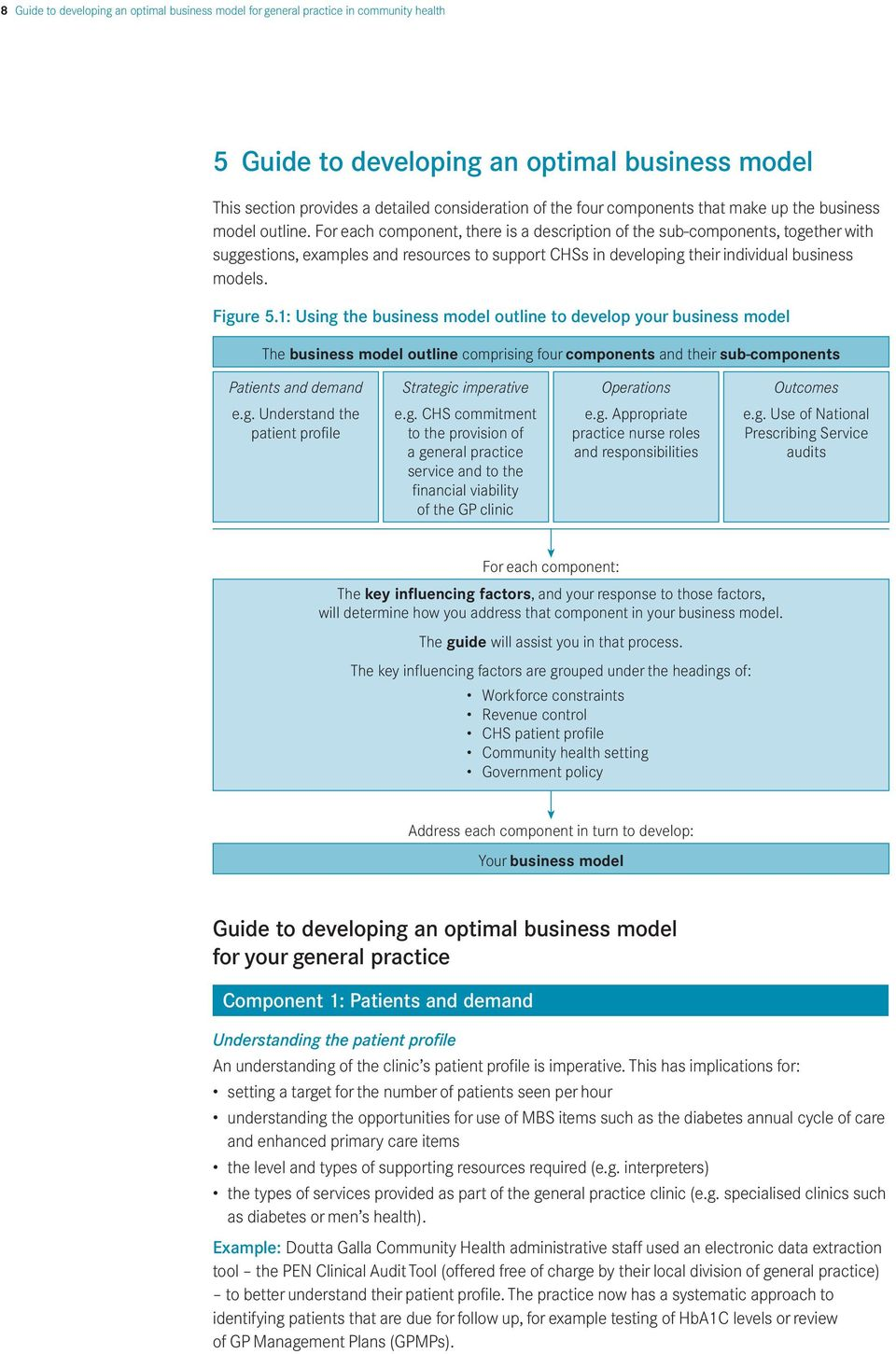 For each component, there is a description of the sub-components, together with suggestions, examples and resources to support CHSs in developing their individual business models. Figure 5.