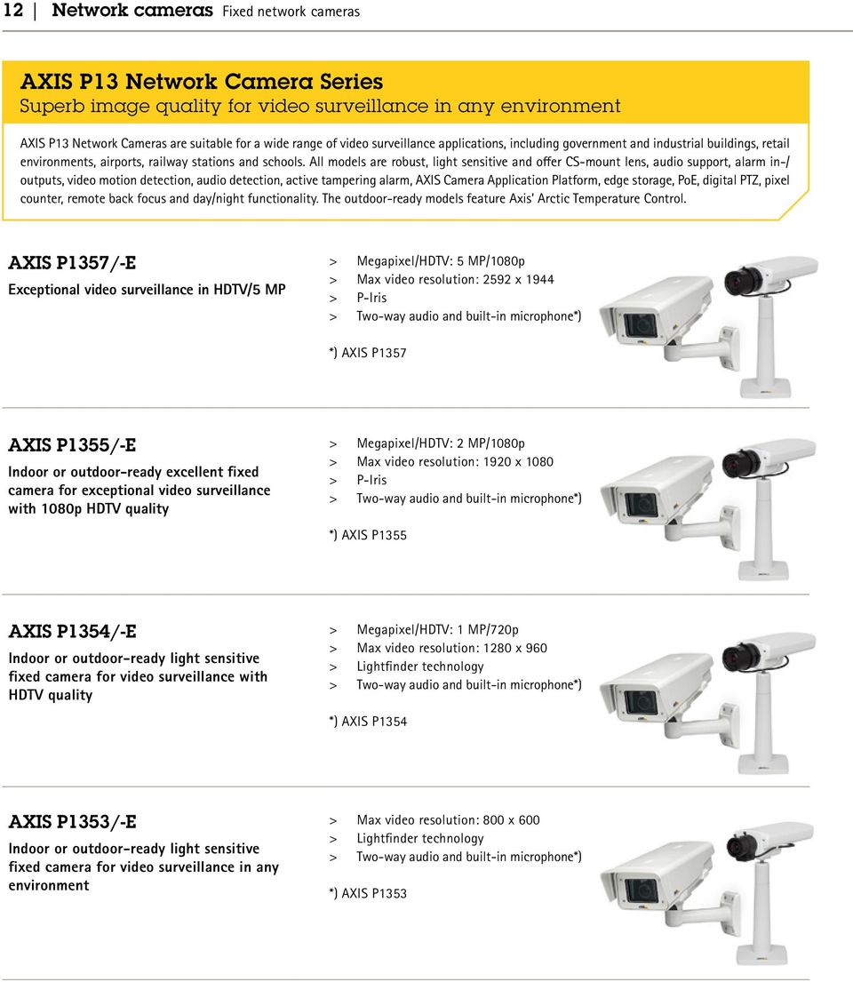 All models are robust, light sensitive and offer CS-mount lens, audio support, alarm in-/ outputs, video motion detection, audio detection, active tampering alarm, AXIS Camera Application Platform,