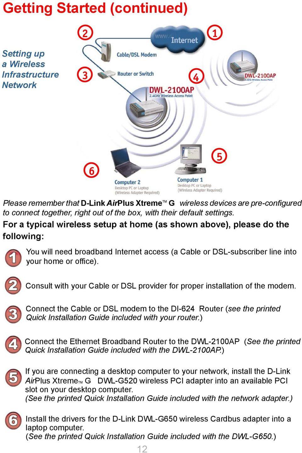 For a typical wireless setup at home (as shown above), please do the following: You will need broadband Internet access (a Cable or DSL-subscriber line into your home or office).