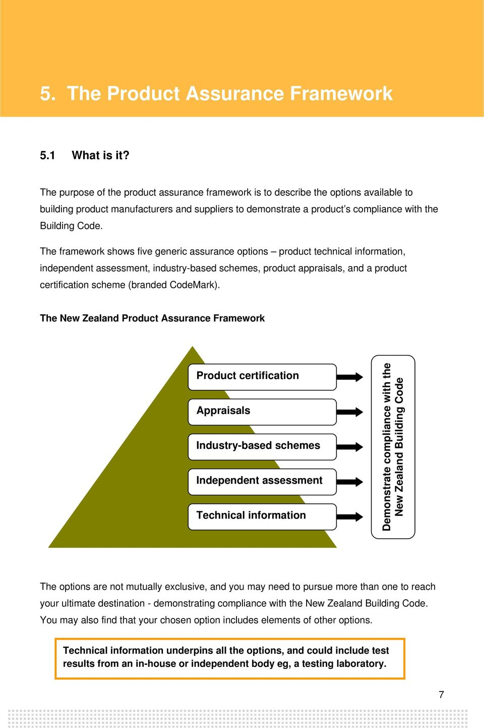 The framework shows five generic assurance options product technical information, independent assessment, industry-based schemes, product appraisals, and a product certification scheme (branded