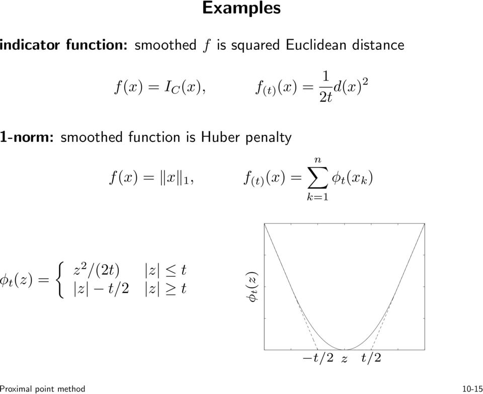 function is Huber penalty fx) = x 1, f t) x) = n φ t x k ) k=1 φ