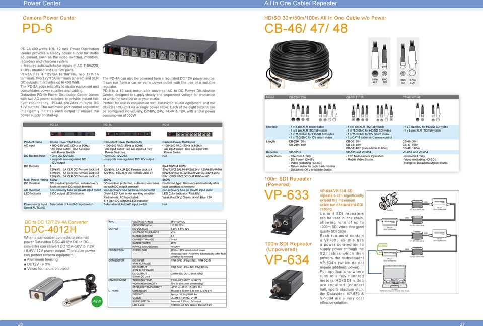 PD-2A has 4 12V/3A terminals, two 12V/5A terminals, two 12V/10A terminals (shared) and XLR DC outputs. It provides up to 400 Watt.
