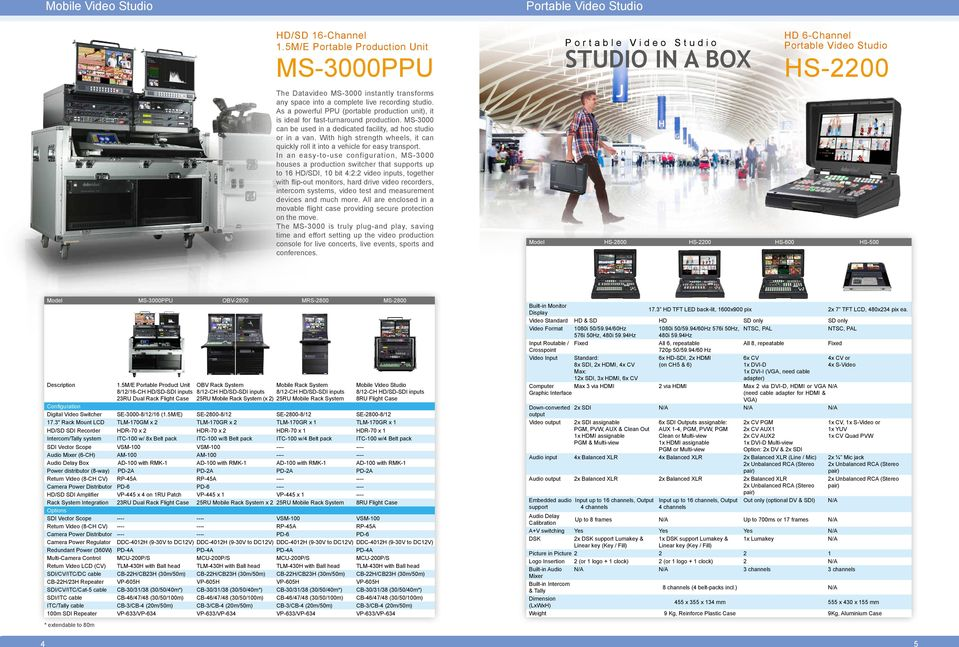 recording studio. As a powerful PPU (portable production unit), it is ideal for fast-turnaround production. MS-3000 can be used in a dedicated facility, ad hoc studio or in a van.