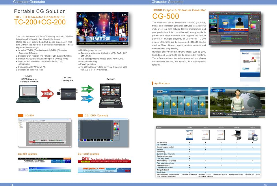 Includes TC-200 (Overlay box) & CG-200 (Character Generator Software) Supports DSK function (via HDMI) or SDI overlay function Support HD/SD SDI input and output in Overlay mode Supports HD video