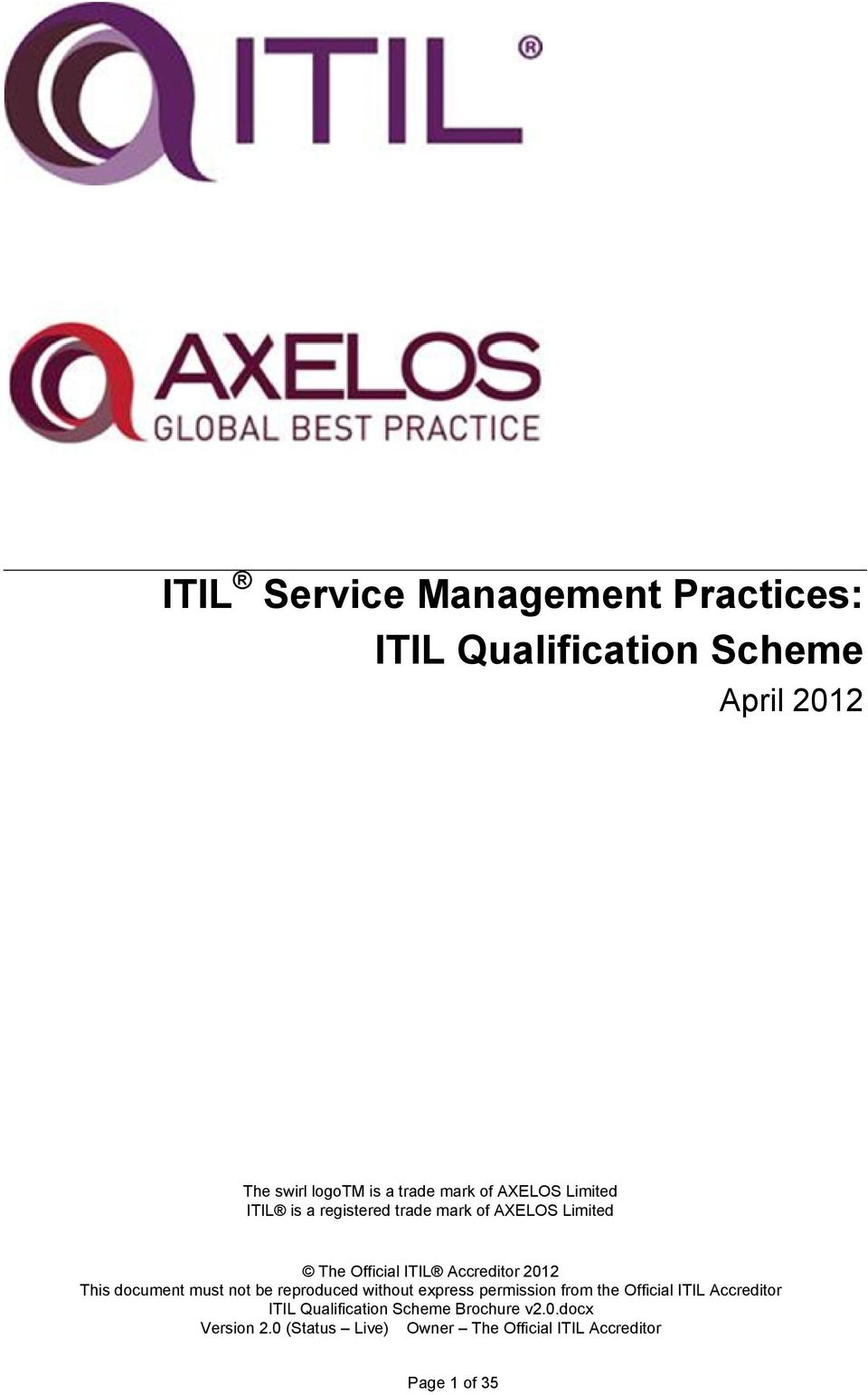 logotm is a trade mark of AXELOS Limited ITIL