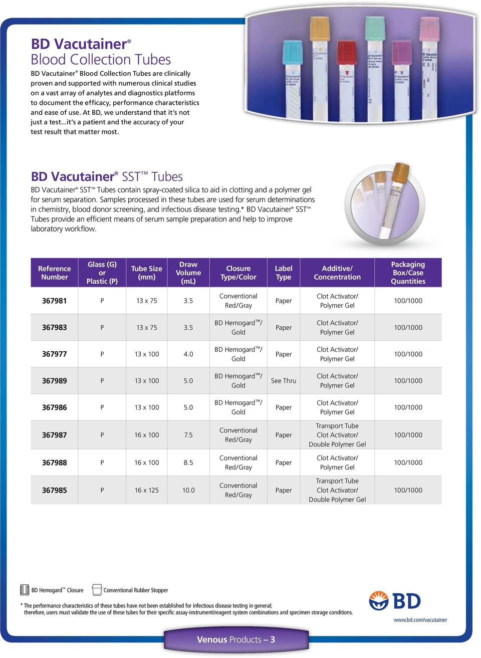 BD Vacutainer SST Tubes BD Vacutainer SST Tubes contain spray-coated silica to aid in clotting and a polymer gel for serum separation.