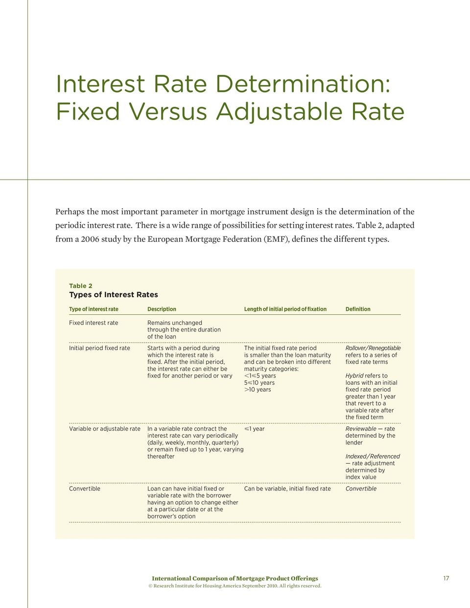 Table 2 Types of Interest Rates Type of interest rate Description Length of initial period of fixation Definition Fixed interest rate Remains unchanged through the entire duration of the loan Initial
