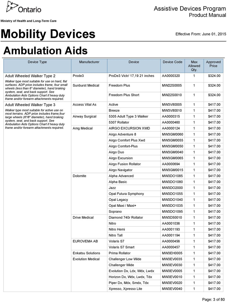 See Ambulation Aids Options Chart if heavy duty frame and/or forearm attachments required. Adult Wheeled Walker Type 3 Walker type most suitable for active use on most terrains.