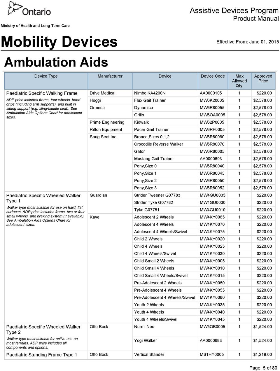 ADP price includes frame, two or four small wheels, and braking system (if available). See Ambulation Aids Options Chart for adolescent sizes.