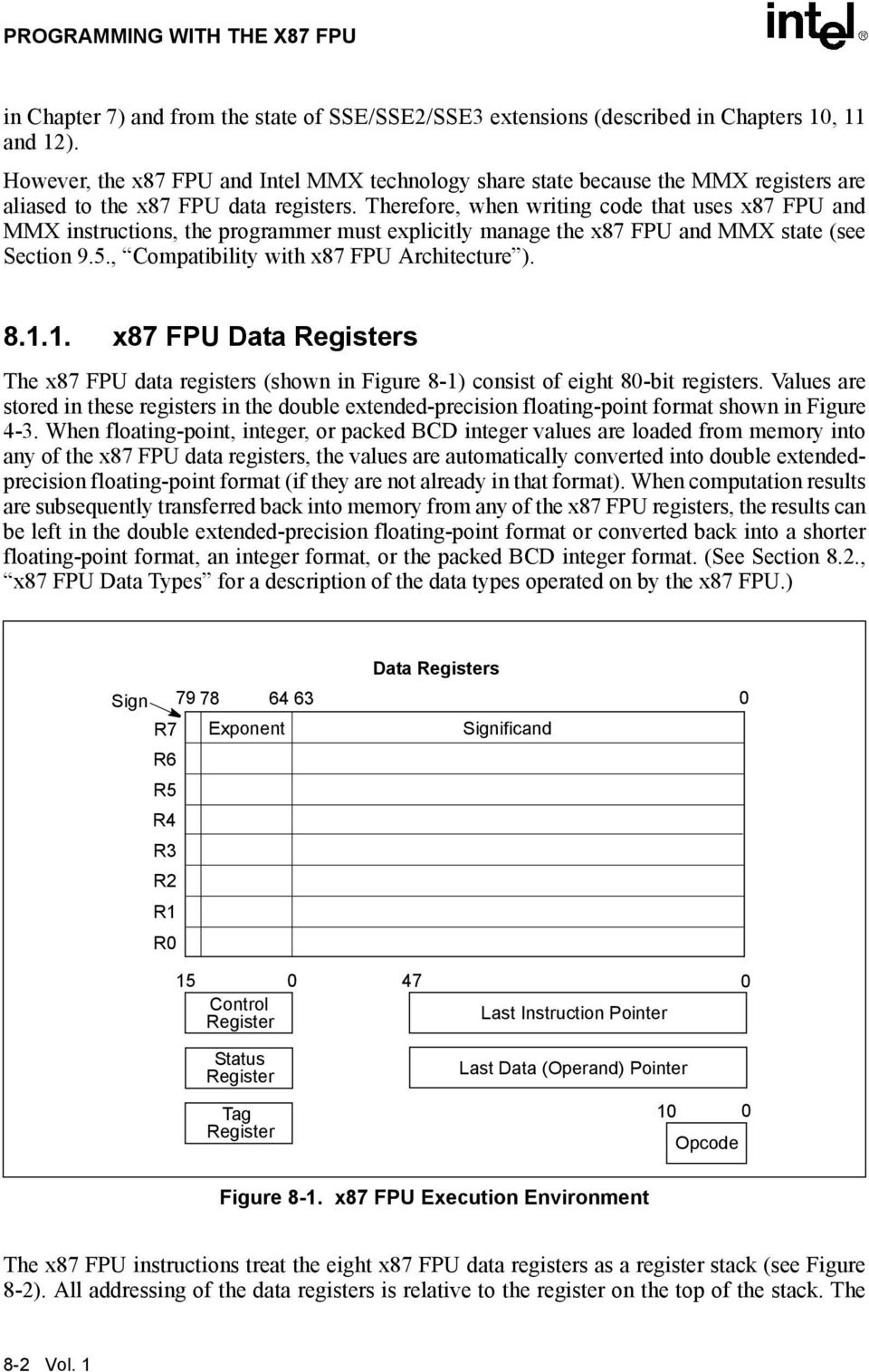 FPU Architecture ) 811 x87 FPU Data Registers The x87 FPU data registers (shown in Figure 8-1) consist of eight 8-bit registers Values are stored in these registers in the double extended-precision
