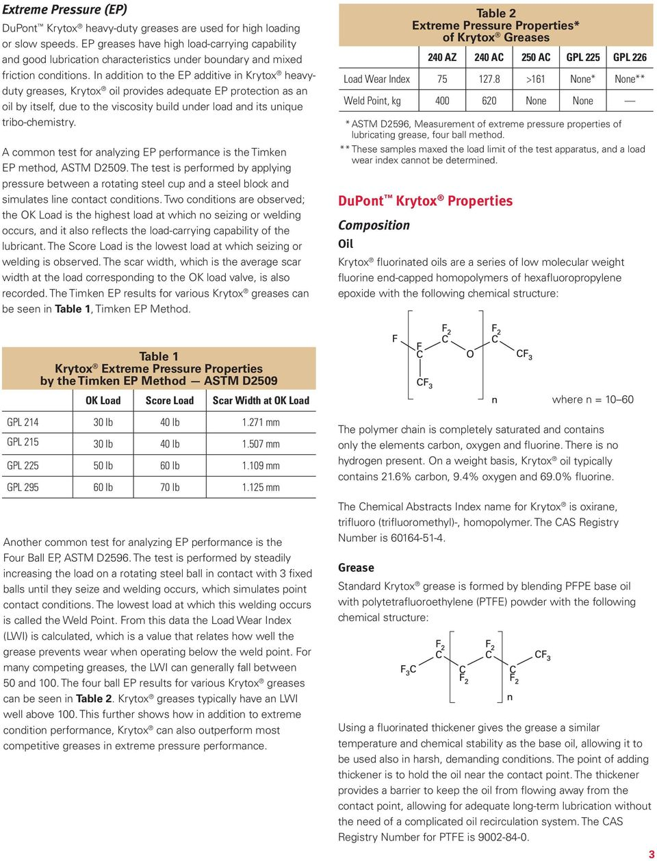 In addition to the EP additive in Krytox heavyduty greases, Krytox oil provides adequate EP protection as an oil by itself, due to the viscosity build under load and its unique tribo-chemistry.