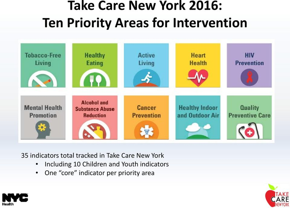 Take Care New York Including 10 Children and