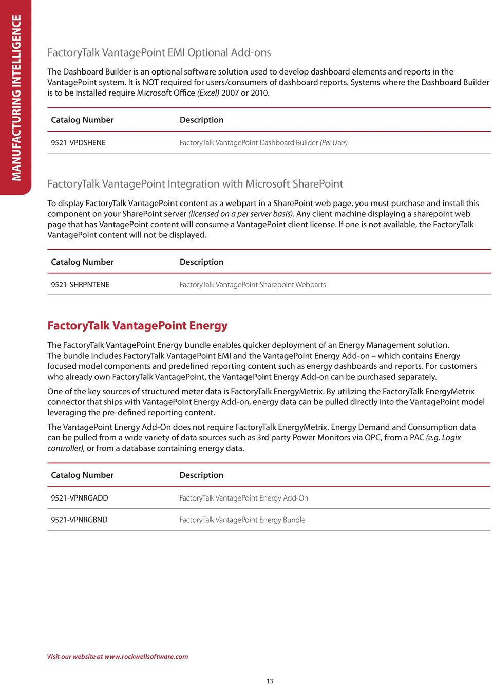 9521-VPDSHENE FactoryTalk VantagePoint Dashboard Builder (Per User) FactoryTalk VantagePoint Integration with Microsoft SharePoint To display FactoryTalk VantagePoint content as a webpart in a