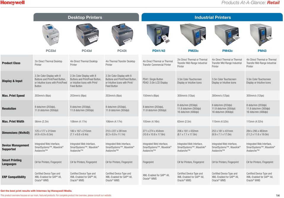 Mid-Range Industrial Printer 4in Direct Thermal or Thermal Transfer Mid-Range Industrial Printer Display & Input 2.