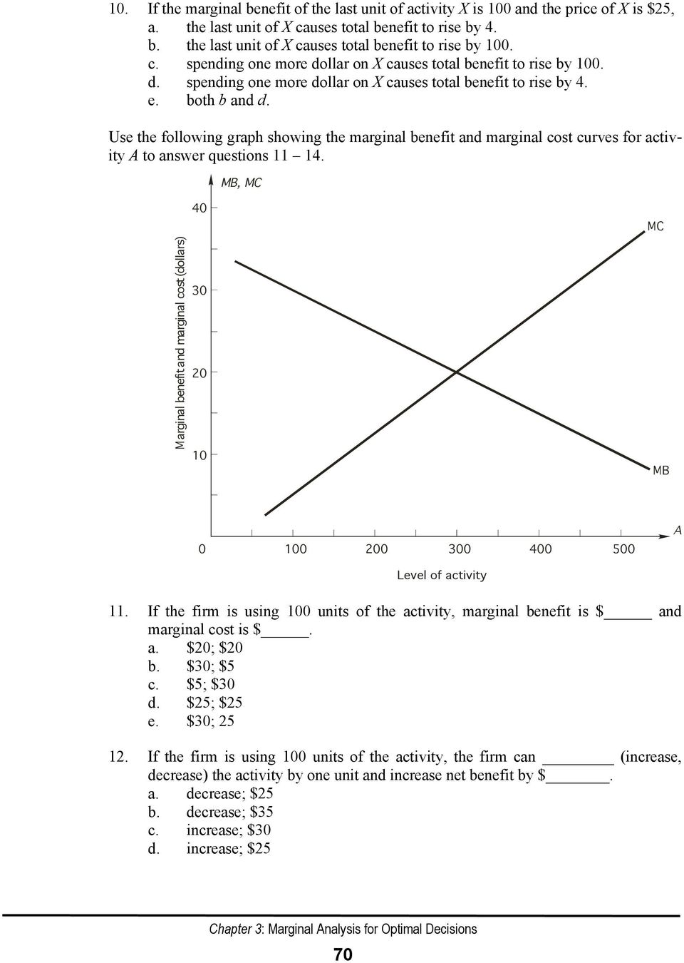 Use the following graph showing the marginal benefit and marginal cost curves for activity A to answer questions 11 14.