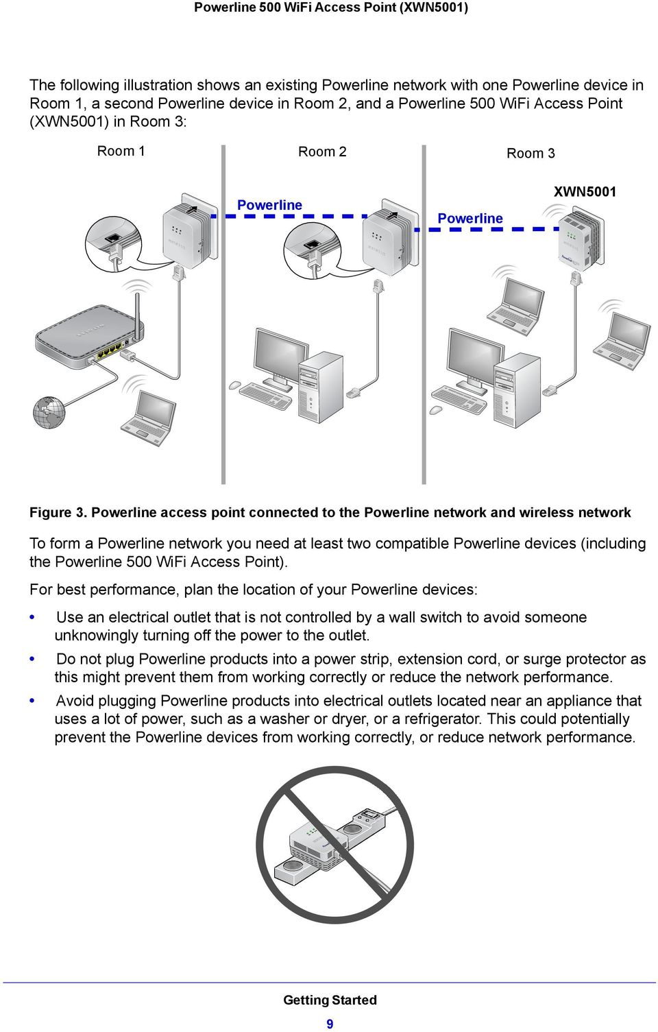 Powerline access point connected to the Powerline network and wireless network To form a Powerline network you need at least two compatible Powerline devices (including the Powerline 500 WiFi Access