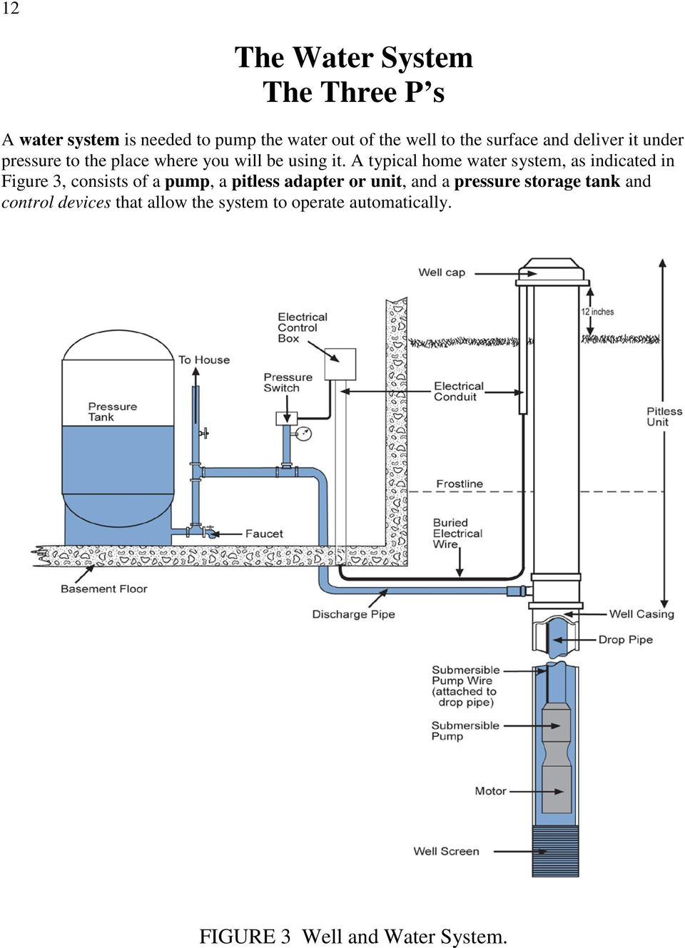 A typical home water system, as indicated in Figure 3, consists of a pump, a pitless adapter or unit,