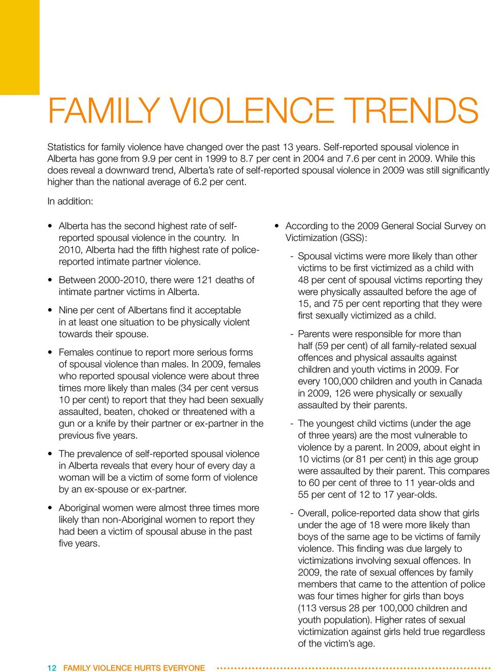 In addition: Alberta has the second highest rate of selfreported spousal violence in the country. In 2010, Alberta had the fifth highest rate of policereported intimate partner violence.