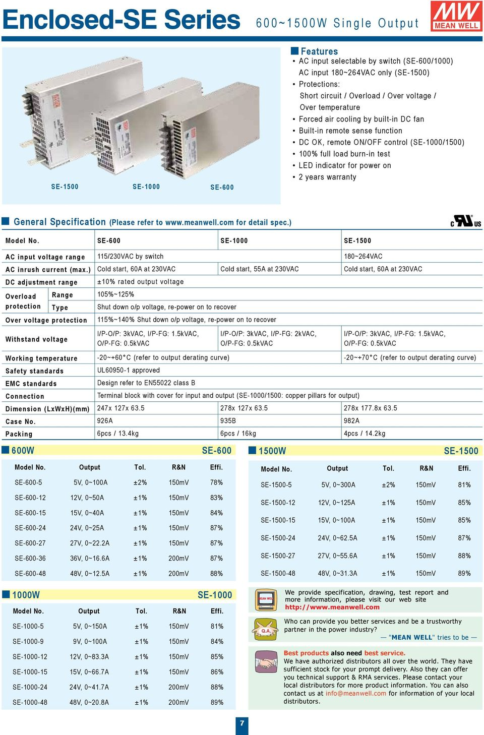 refer to www.meanwell.com for detail spec.) SE-600 SE-1000 SE-1500 AC input voltage range 115/230VAC by switch 180~264VAC AC inrush current (max.