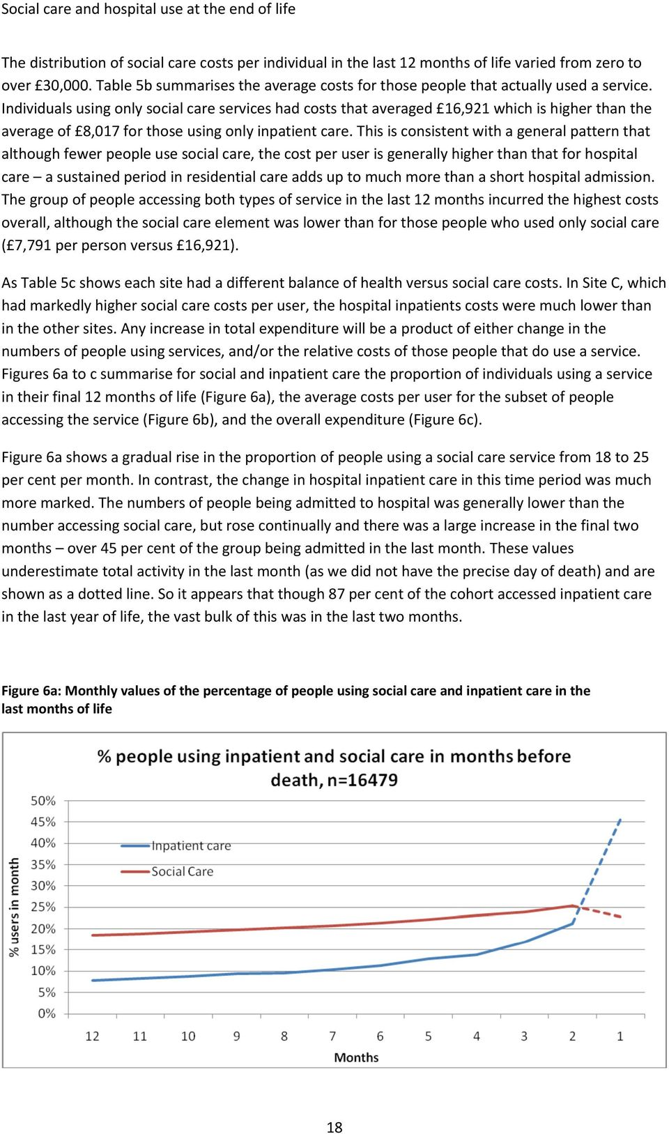 Individuals using only social care services had costs that averaged 16,921 which is higher than the average of 8,017 for those using only inpatient care.