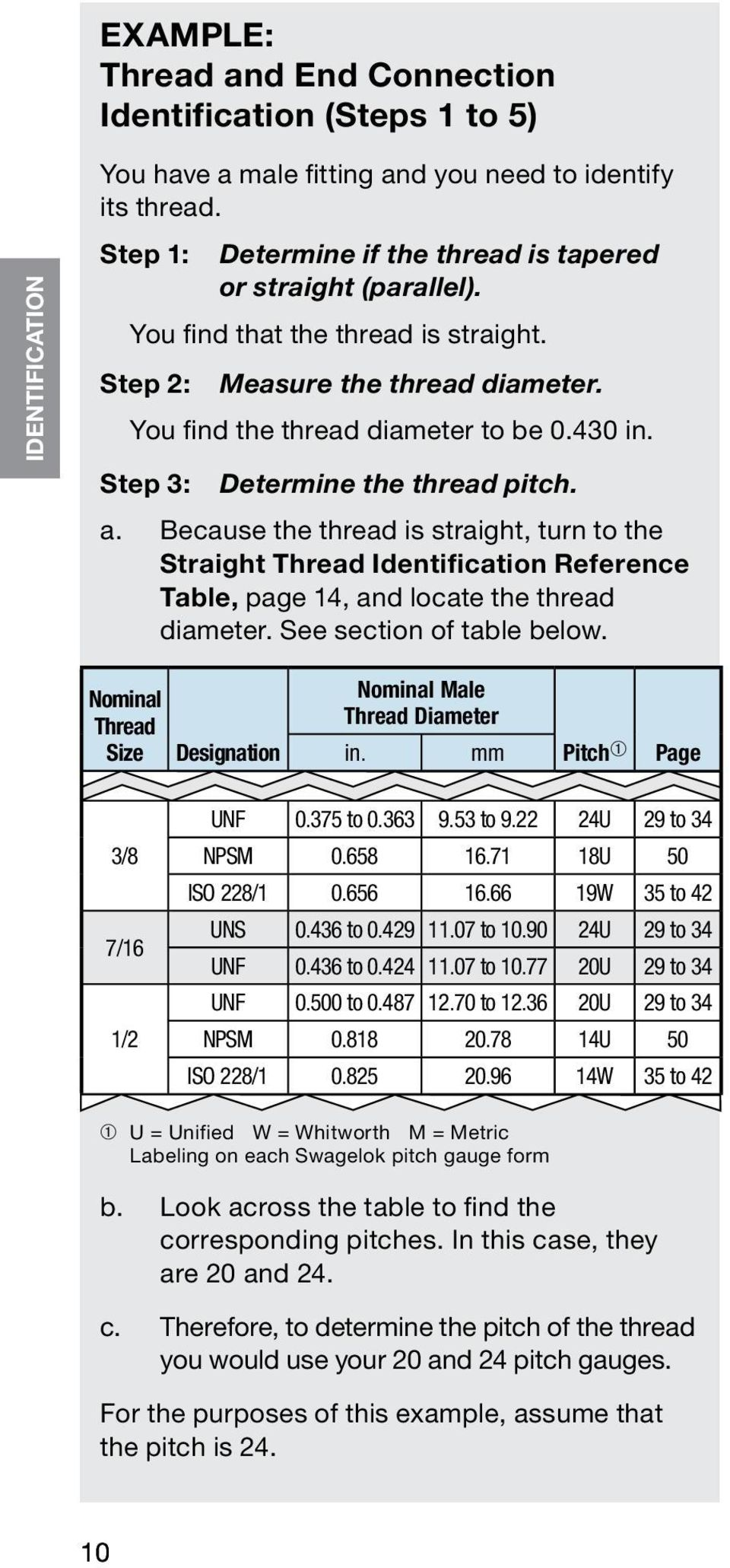 Because the thread is straight, turn to the Straight Identification Reference Table, page 14, and locate the thread diameter. See section of table below.