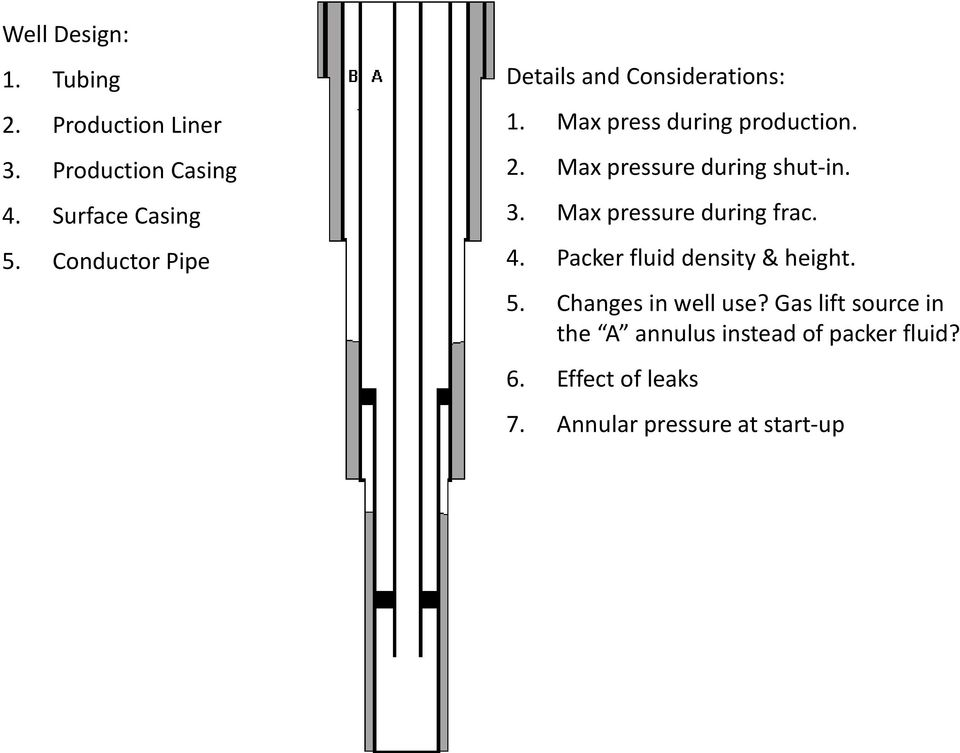 Max pressure during shut-in. 3. Max pressure during frac. 4. Packer fluid density & height. 5.