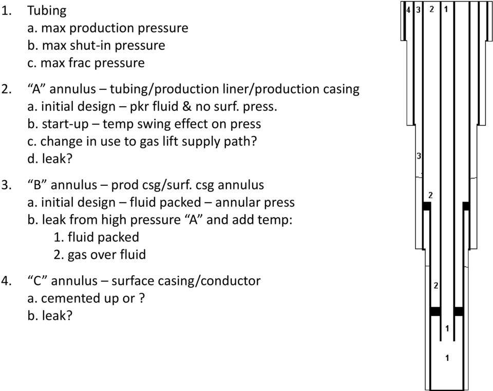 start-up temp swing effect on press c. change in use to gas lift supply path? d. leak? 3. B annulus prod csg/surf.