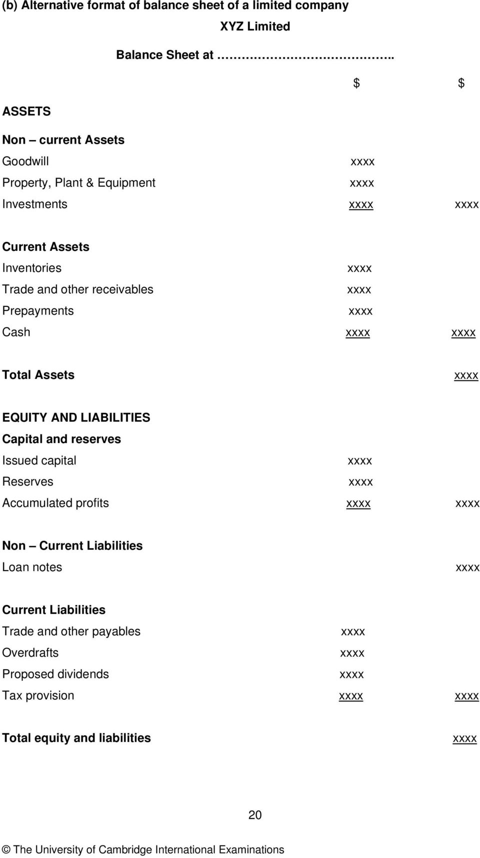 receivables Prepayments Cash Total Assets EQUITY AND LIABILITIES Capital and reserves Issued capital Reserves Accumulated