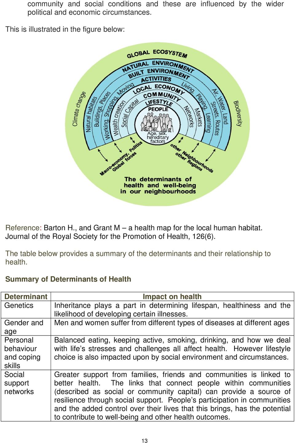 The table below provides a summary of the determinants and their relationship to health.