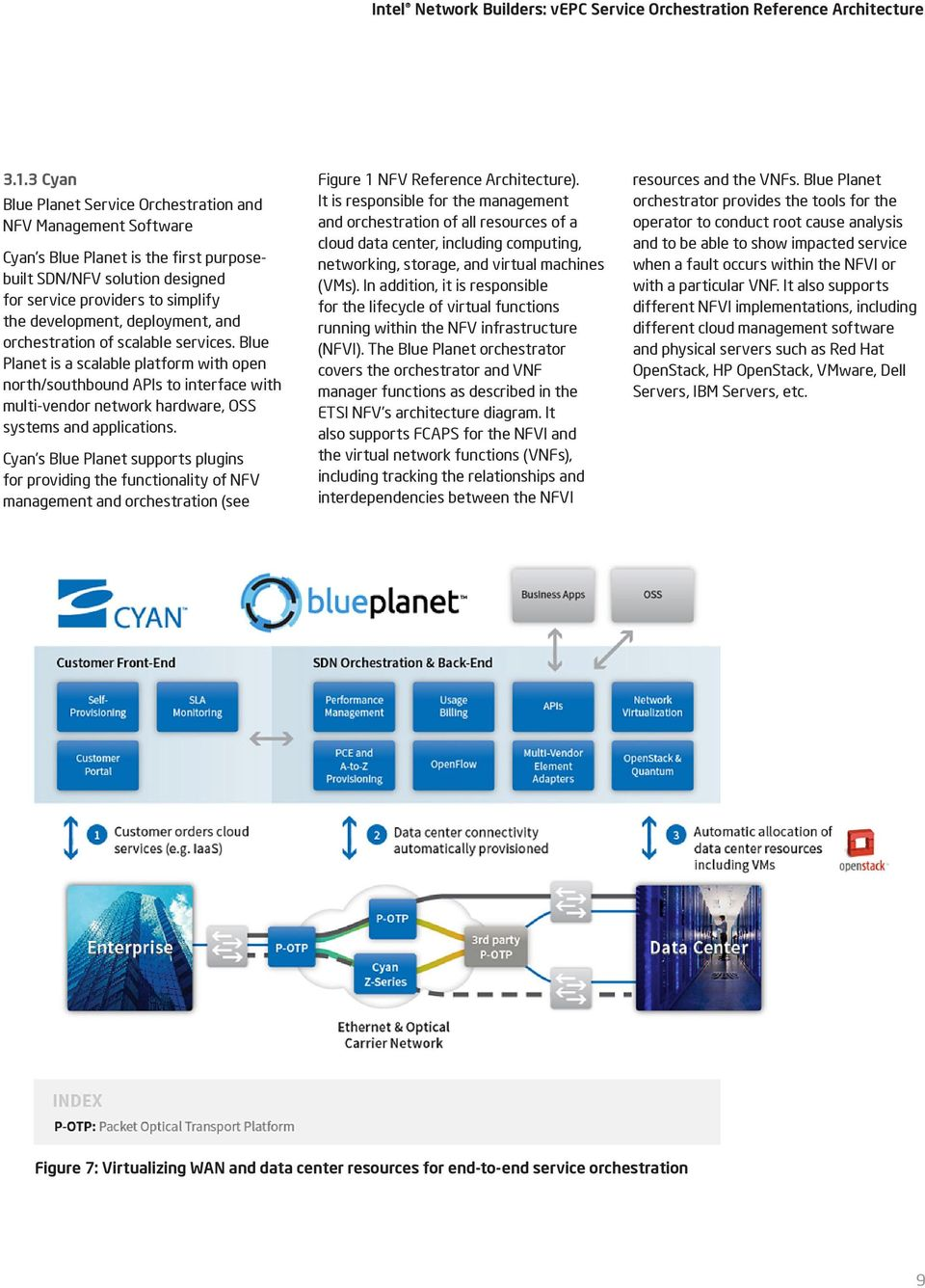 Cyan s Blue Planet supports plugins for providing the functionality of NFV management and orchestration (see Figure 1 NFV Reference Architecture).