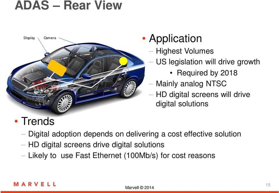 solutions Trends Digital adoption depends on delivering a cost effective solution HD