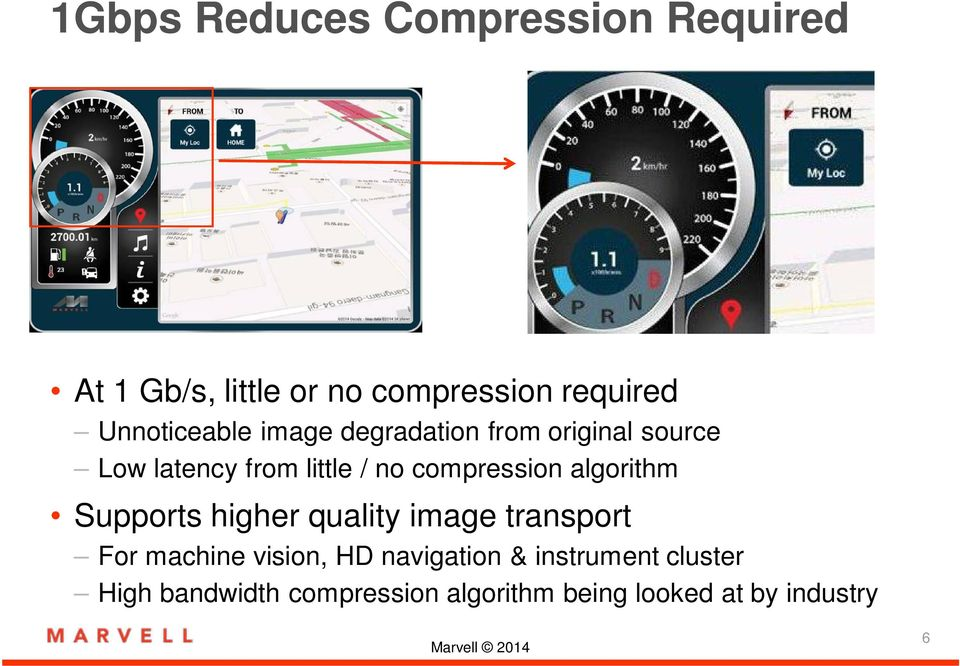 compression algorithm Supports higher quality image transport For machine vision, HD
