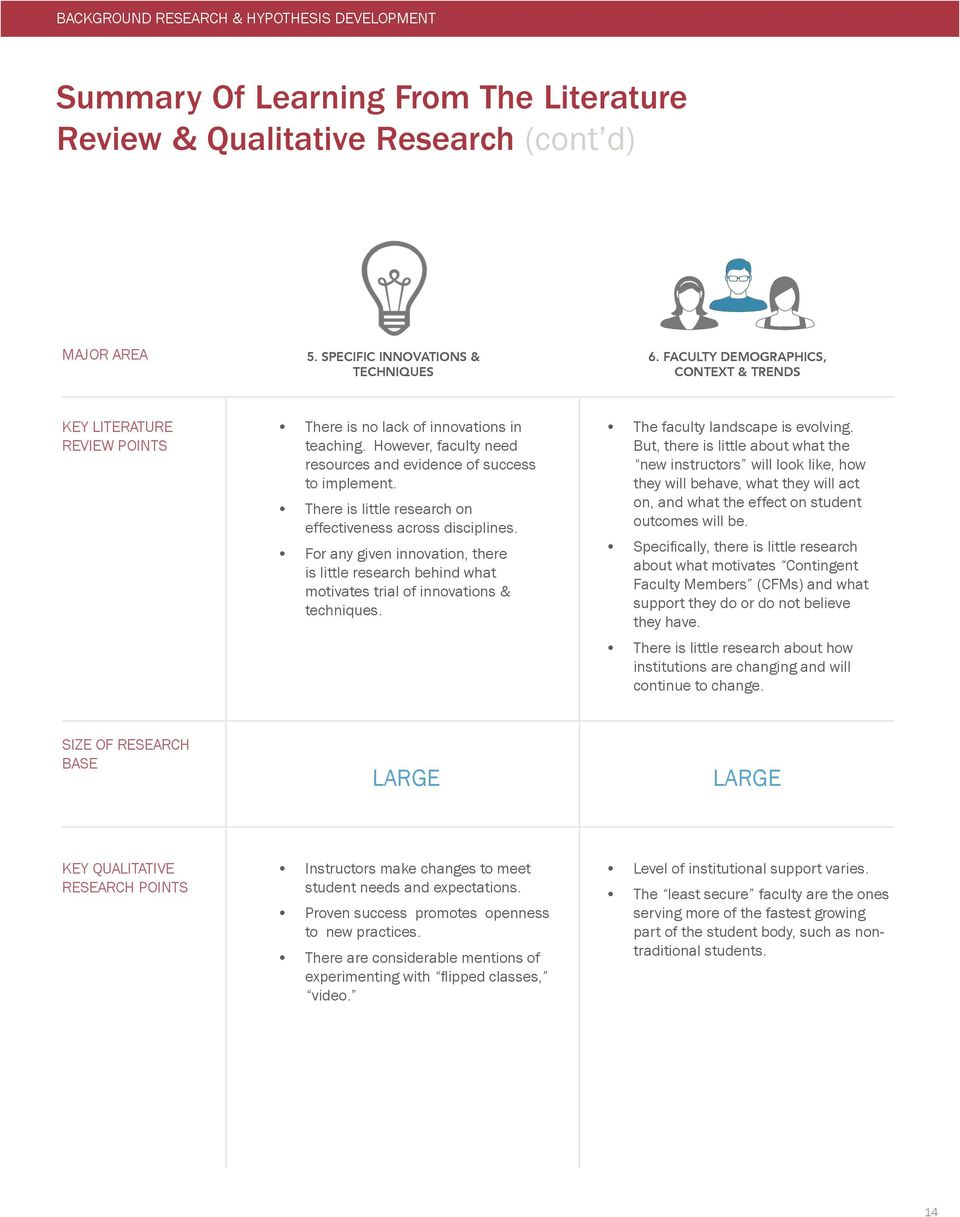 There is little research on effectiveness across disciplines. For any given innovation, there is little research behind what motivates trial of innovations & techniques.