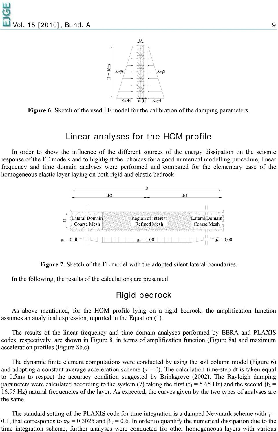 numerical modelling procedure, linear frequency and time domain analyses were performed and compared for the elementary case of the homogeneous elastic layer laying on both rigid and elastic bedrock.